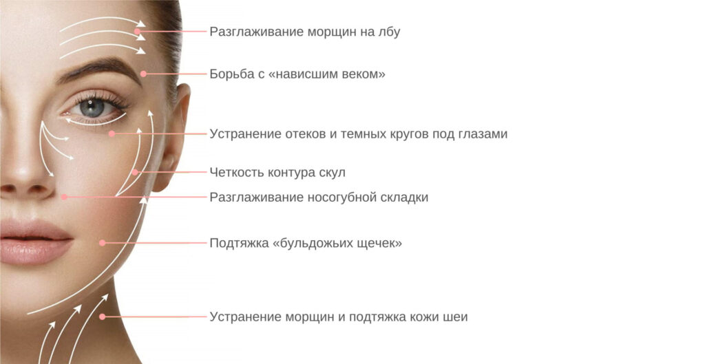 схема массажа нефритовым роликом